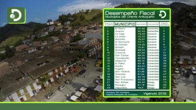 Photo of Ranking: Así les fue a los municipios del Oriente Antioqueño en desempeño fiscal