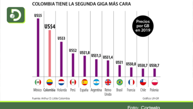 Photo of Según estudio, México y Colombia pagan el internet más costoso del mundo